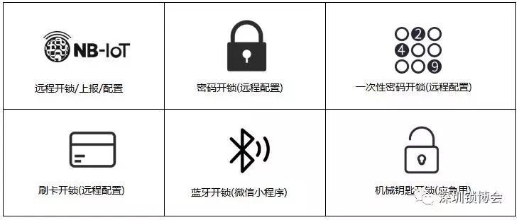 ISHE;ISHE智能家居展;锁博会;智能门锁;智能家居